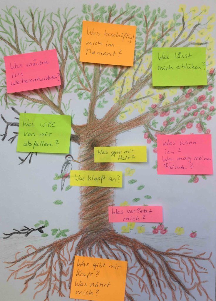 10 Selbstcoaching-Fragen