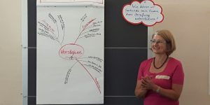 Eigener Design Thinking Workshop
