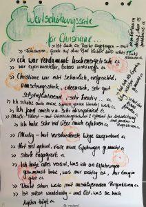 Fazit Aus 2017 Ausblick 2018 Ck Coaching